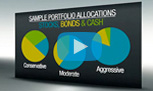 Play video: Asset allocation and your portfolio