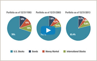 Watch this video about rebalancing your asset allocation to help maintain a balanced portfolio