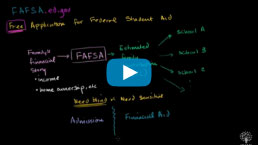 Watch video: 'How to apply for federal student aid'