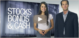 Watch 'Understanding asset classes'