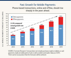 Research paper on mobile payments