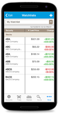 Monitor, edit or create watchlists from your smartphone.