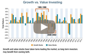 Watch 'Growth vs. value investing: The case for diversification'