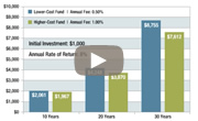 Watch 'The impact of fees on investment returns'