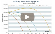 Watch 'Making your nest egg last '