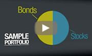 Watch how rebalancing your portfolio can help keep the intermediate investor on track