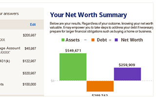 Determine your net worth with our Net Worth Estimator