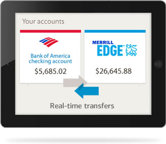 Real time transfers from your iPad