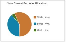 Asset Allocation Thumbnail